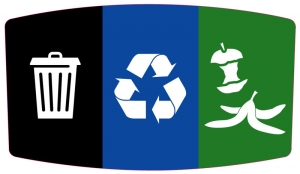 Waste – Recyclable – Compost